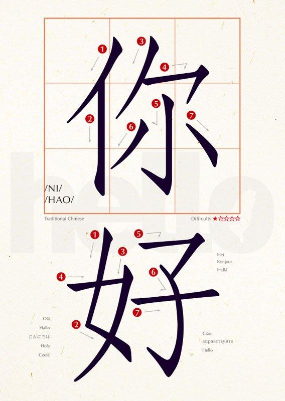 明信片 學中文 你好