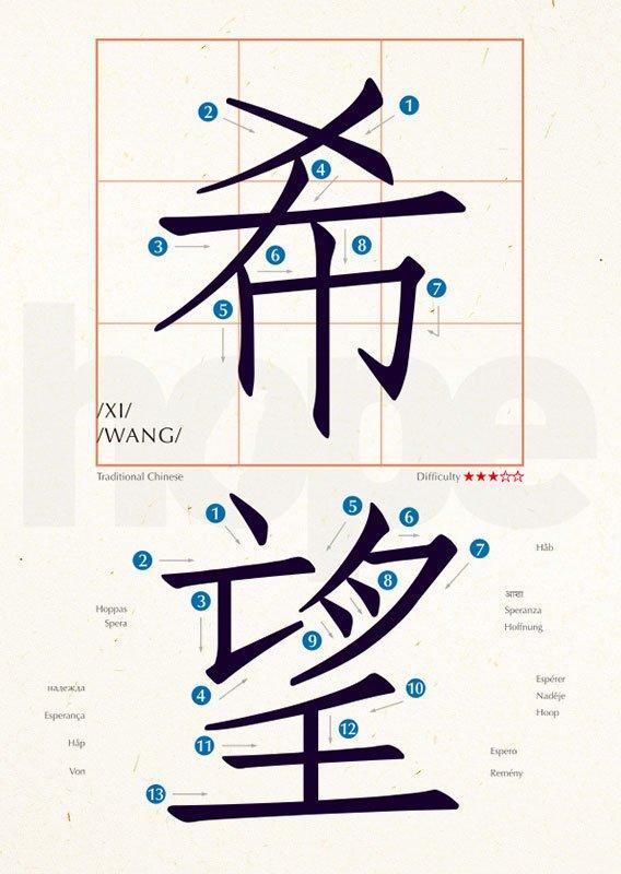 明信片 學中文 希望
