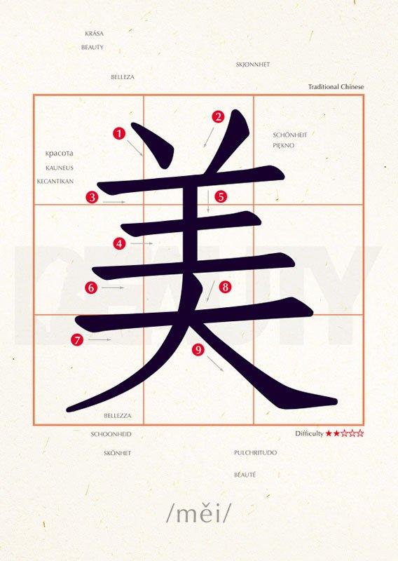 明信片 學中文 美
