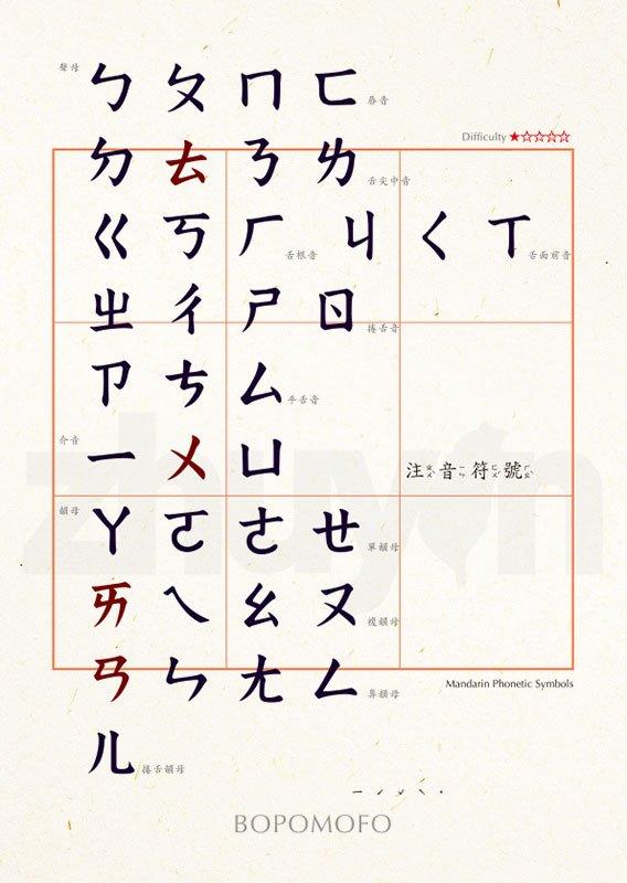 明信片 學中文 ㄅㄆㄇㄈ