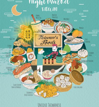 台灣意象 – 夜市小吃