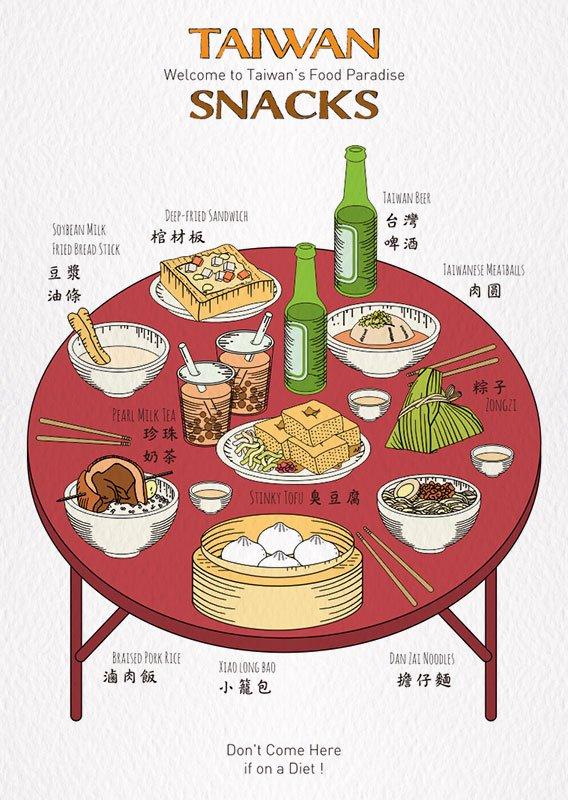 台灣美食小吃插畫明信片