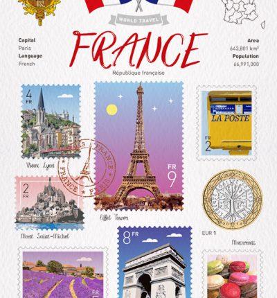 世界旅行 明信片 法國 France