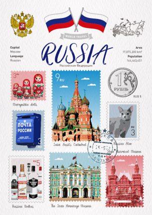 世界旅行 明信片 俄羅斯 Russia