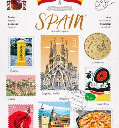 世界旅行 明信片 西班牙 Spain