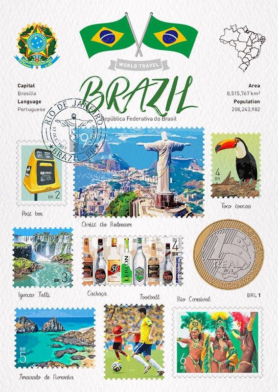 Brazil 巴西明信片