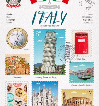 義大利 明信片 Italy