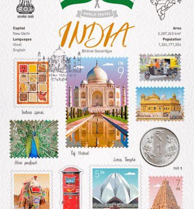 世界旅行 明信片 印度 India