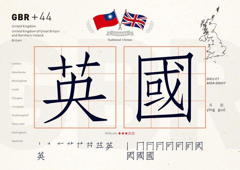 學中文 明信片