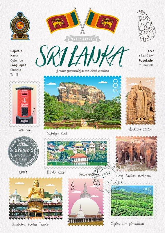 世界旅行 明信片 斯里蘭卡 Sri Lanka