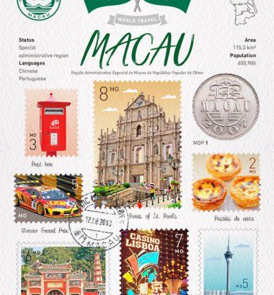 世界旅行 明信片 澳門 Macau