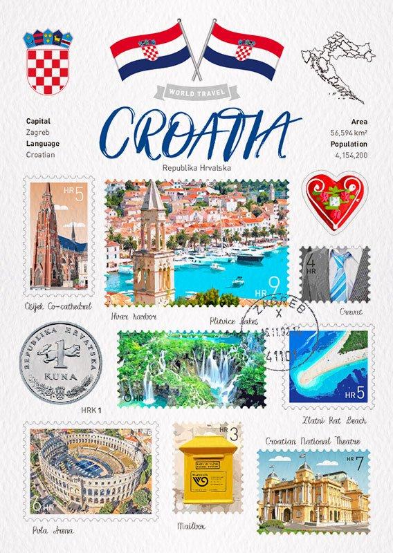 世界旅行 明信片 克羅埃西亞 Croatia