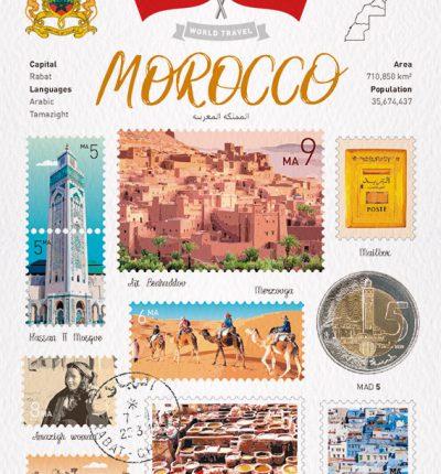 世界旅行 明信片 摩洛哥 Morocco