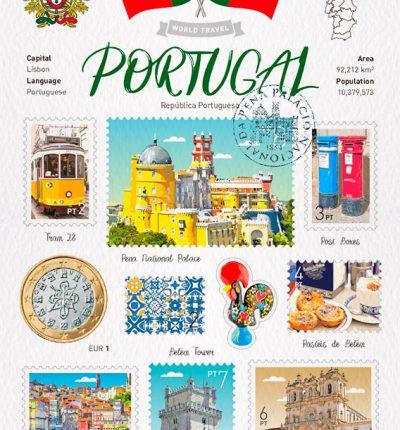 世界旅行 明信片 葡萄牙 Portugal